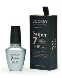 Cuccio Nail Solutions